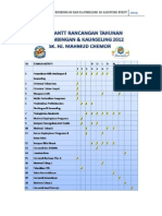 Carta Gantt Rancangan Tahunan b&k 2013