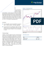 Daily Technical Report 9th Jan