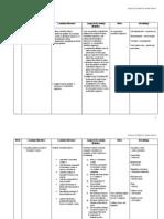 Yearly Plan f5 Biology Edited