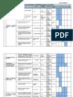 Plan 2013 Tabel ADR Nord