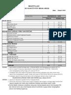 form resume medis