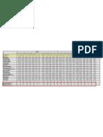 Iowa Workforce Development Spreadsheet (Highlighted)