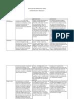 Diario Pedagogico Pryto