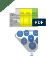 Ejemplo de actividades de evaluación 2013