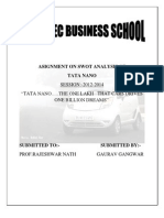 Asignment on Swot Analysis Of