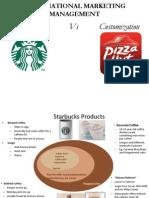 International Marketing, Globalization vs Customization