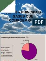 Principais Gases Do Ar