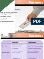 Presentation the Business PI PPT Unit 7 (1)