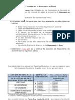 3 Uso y Preparacion Del Hipoclorito de Sodio..