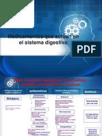 Clase Xi Medicamentos Para Sistema Digestivo