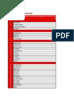 BASE DE DATOS DE MATERIALES DE CONSTRUCCION.xlsx