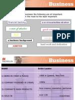 Presentation the Business PI PPT Unit 4