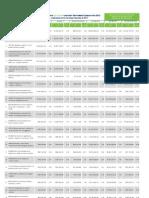 Datamyne Top25 EXP OCT+Jan-Sep Cumulative 2012v2011