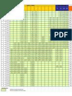 TABLA DE ESPESORES Y DIAMETRO DE TUBERIAS ASTM A53 SCH