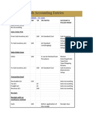 O2C Cycle With Accounting Entries | Receipt | Debits And Credits