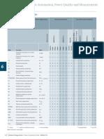Siemens Power Engineering Guide 7E 332