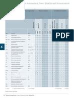 Siemens Power Engineering Guide 7E 334