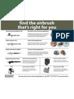 Choosing an Airbrush or Compressor