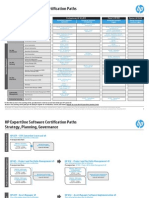 Software certification path