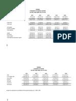 Financial Study (Part2)