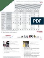 2009 Maintenance Schedule