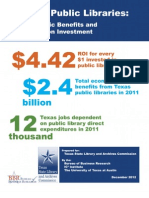 Texas Public Libraries Return on Investment Study Available