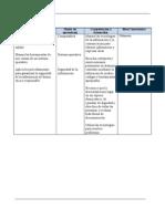 Secuencia Didactica Informatica 1