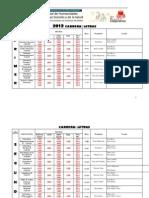 Examenes Letras - UNSE 2013