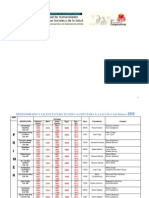 Examenes EPS - UNSE 2013