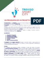 Treviso Sm@rt City