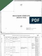 Fenton FOIA - FBI Hijackers Timeline, pp. 1-105