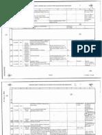 Fenton FOIA - FBI Hijackers Timeline, pp. 106-210