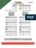 TUBERIA Y CONEXIONES CPVC-FGG-CTS