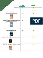 1st Year Book List