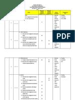 Rancangan Pengajaran Tahunan 2013 Matematik Tingkatan 5