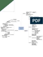 Teoría de las relaciones humanas.pdf