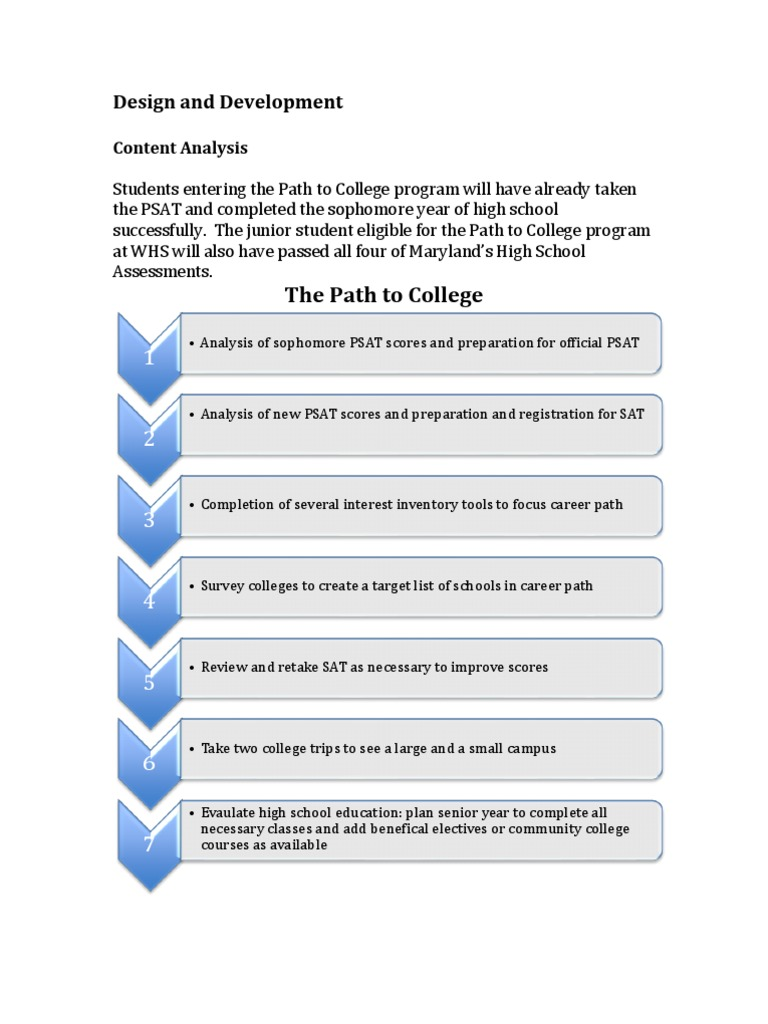 The Path To College High Schools College