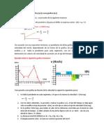 ¿Cómo pasar de una grafica (x,t) a una grafica (v,t)