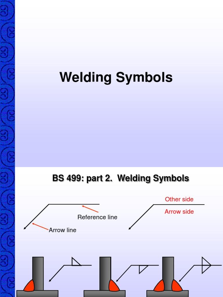 Welding Symbolppt