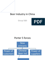Beer Industry in China