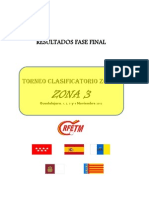 Resultados Zonal Zona 3 1213 Cuadro