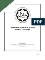 Senarai Badan Luar Yang Diikhtiraf Halal