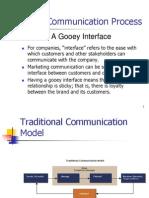 4-Brand Communication Process