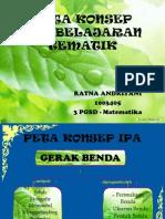 PETA KONSEP PEMBELAJARAN TEMATIK.pptx