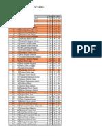 Barrocás sub8_Clasificación_FINAL