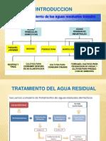 PLANTA DE TRATAMIENTO DE AGUA RESIDUAL