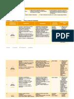 planificacion anual de segundo basico