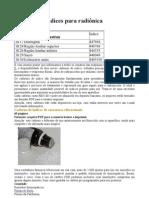 Cadernos de índice para radiônica