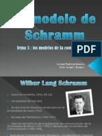 Modelo de Schramm
