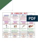 Diagrama Libro de Rut-3 Color